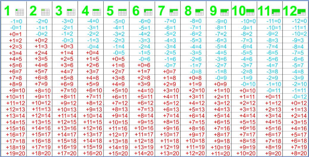 Таблицы-сложения-и-вычитания-до-20
