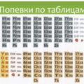 Попевки Зайцева