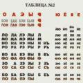 Таблицы Зайцева для чтения